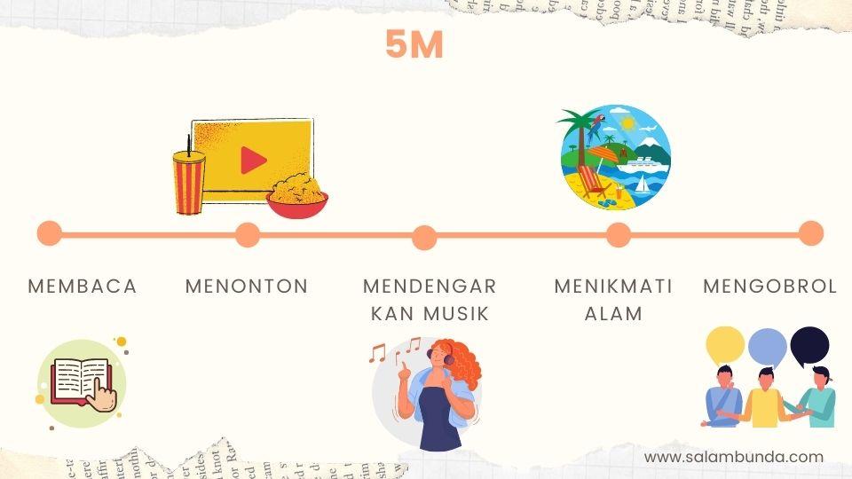 5M cara mendapat inspirasi